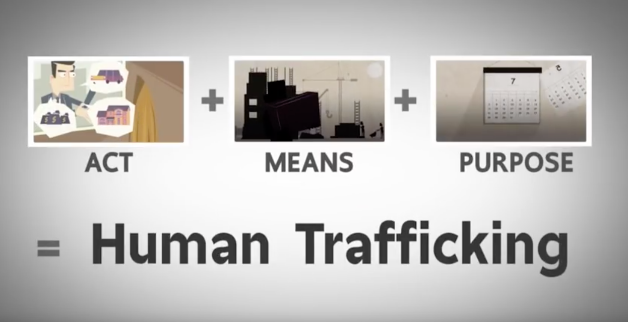 What is Human Trafficking ? Human trafficking is a process… to attract victims…
