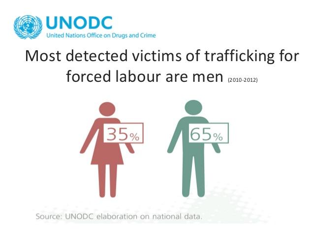 Vienna, UNODC, OM Intervention — 4 & 5 September 2017