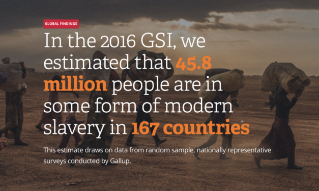 THE GLOBAL SLAVERY INDEX2016