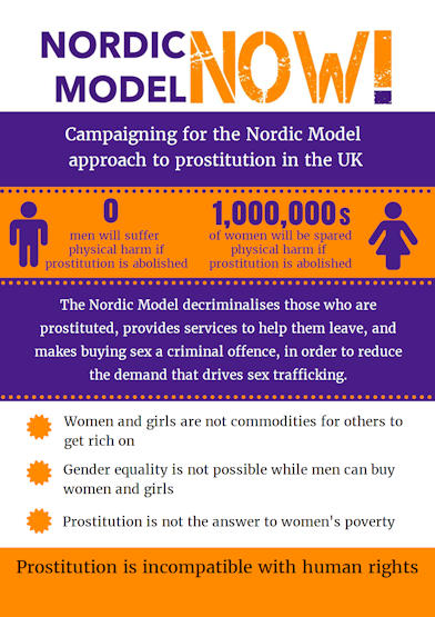 CATW — Reports — Trafficking, Prostitution and the Sex Industry, The Nordic LegalModel
