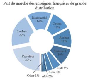 Oxfam France Panorama Du Secteur De La Grande