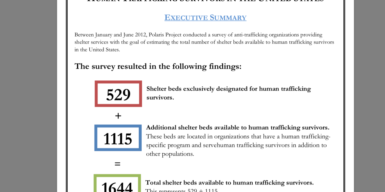 US / Polaris Project — LOCATION OF SHELTER BEDS FOR HUMAN TRAFFICKING SURVIVORS / 1644 total shelter beds were available to human trafficking survivors in2012