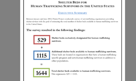 US / Polaris Project — LOCATION OF SHELTER BEDS FOR HUMAN TRAFFICKING SURVIVORS / 1644 total shelter beds were available to human trafficking survivors in 2012