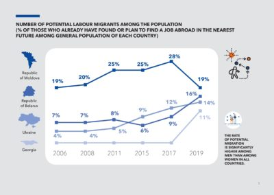 iom_regional_ct_survey_2019_eng_print-page-005
