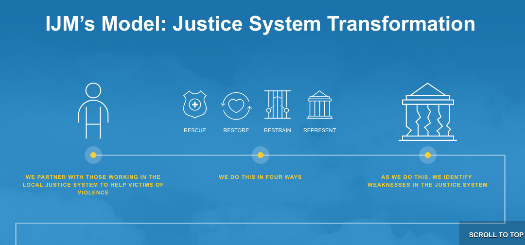 Human Trafficking justice system transformation : IJM's Model — The example of Cambodia